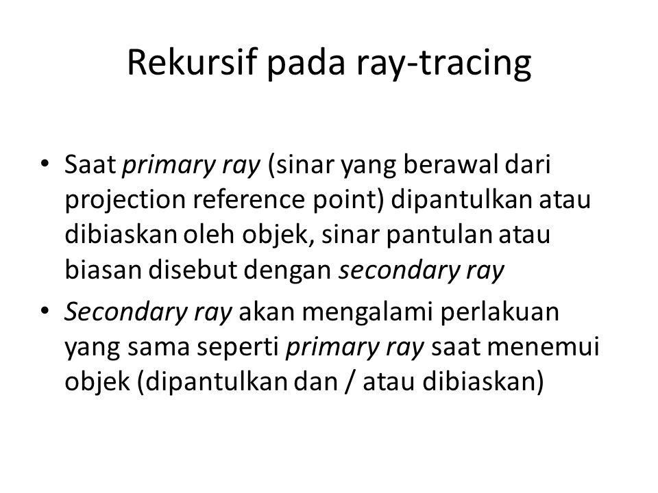 Rekursif pada ray-tracing Saat primary ray (sinar yang berawal dari projection reference point) dipantulkan atau dibiaskan oleh objek, sinar pantulan atau biasan disebut dengan secondary ray Secondary ray akan mengalami perlakuan yang sama seperti primary ray saat menemui objek (dipantulkan dan / atau dibiaskan)