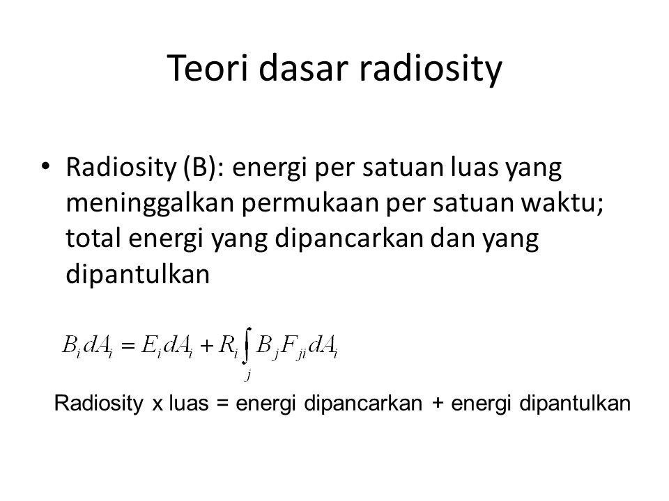 Teori dasar radiosity Radiosity (B): energi per satuan luas yang meninggalkan permukaan per satuan waktu; total energi yang dipancarkan dan yang dipantulkan Radiosity x luas = energi dipancarkan + energi dipantulkan