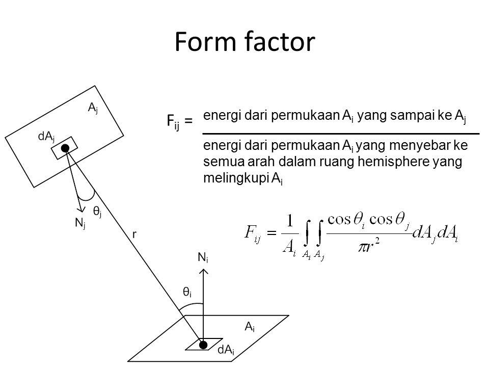 energi dari permukaan A i yang menyebar ke semua arah dalam ruang hemisphere yang melingkupi A i Form factor F ij = energi dari permukaan A i yang sampai ke A j