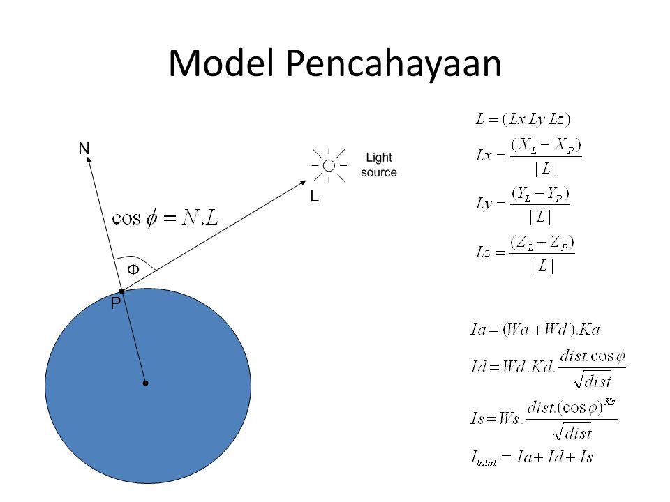 Model Pencahayaan Ф P N L