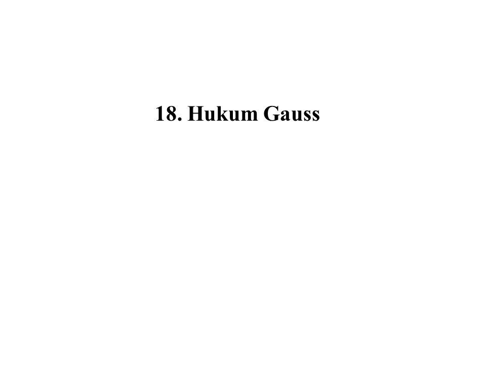 18. Hukum Gauss