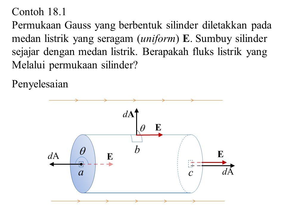 Contoh 18.1 Permukaan Gauss yang berbentuk silinder diletakkan pada medan listrik yang seragam (uniform) E. Sumbuy silinder sejajar dengan medan listr