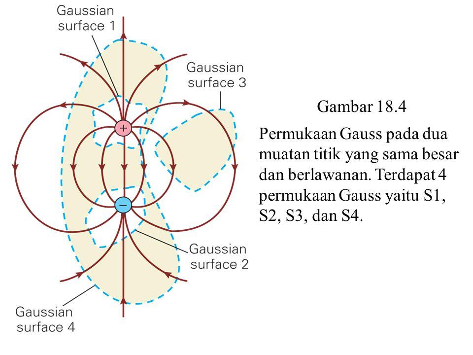 Gambar 18.4 Permukaan Gauss pada dua muatan titik yang sama besar dan berlawanan. Terdapat 4 permukaan Gauss yaitu S1, S2, S3, dan S4.