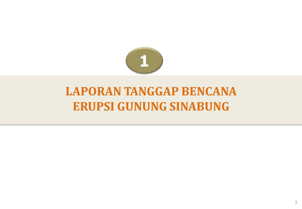 2 LAPORAN TANGGAP BENCANA ERUPSI GUNUNG SINABUNG 1 1 2