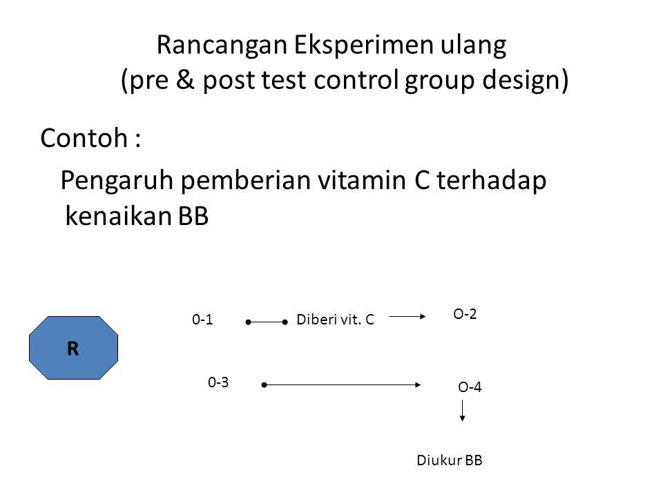 Rancangan Eksperimen ulang (pre & post test control group design) Contoh : Pengaruh pemberian vitamin C terhadap kenaikan BB R 0-1Diberi vit.