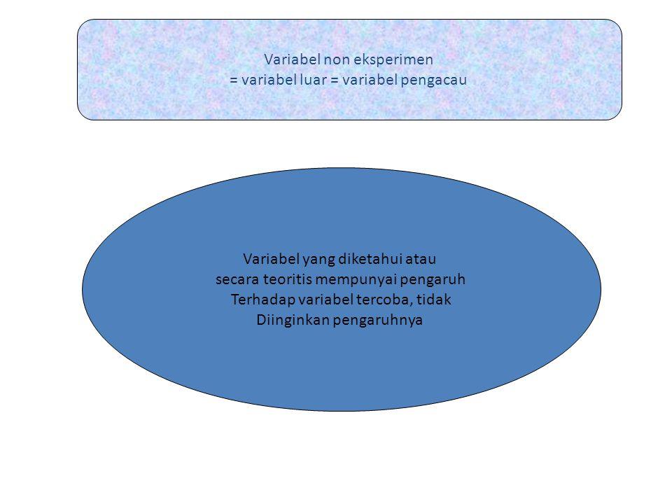 Variabel non eksperimen = variabel luar = variabel pengacau Variabel yang diketahui atau secara teoritis mempunyai pengaruh Terhadap variabel tercoba, tidak Diinginkan pengaruhnya