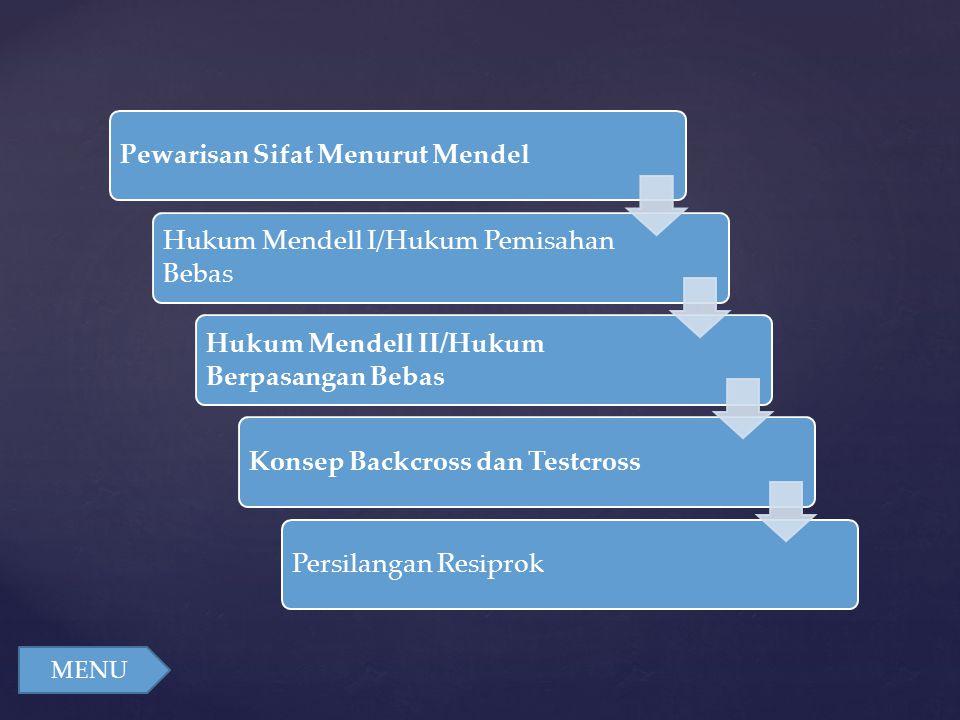 Pewarisan Sifat Menurut Mendel  Hukum Pewarisan Mendel adalah hukum mengenai pewarisan sifat pada organisme yang dijabarkan oleh Gregor Johann Mendel dalam karyanya Percobaan mengenai Persilangan Tanaman .