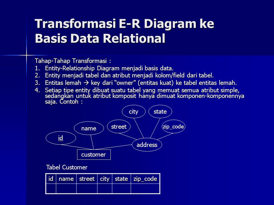 Tahap-Tahap Transformasi : 1.Entity-Relationship Diagram menjadi basis data. 2.Entity menjadi tabel dan atribut menjadi kolom/field dari tabel. 3.Enti