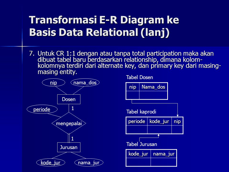 Transformasi E-R Diagram ke Basis Data Relational (lanj) 7.Untuk CR 1:1 dengan atau tanpa total participation maka akan dibuat tabel baru berdasarkan relationship, dimana kolom- kolomnya terdiri dari alternate key, dan primary key dari masing- masing entity.