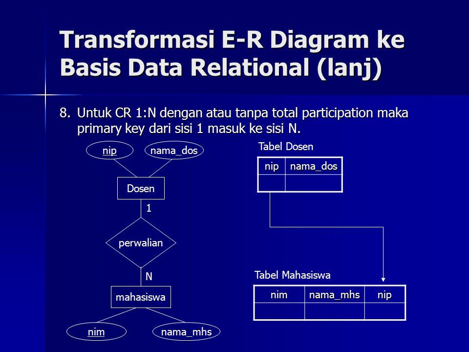 Transformasi E-R Diagram ke Basis Data Relational (lanj) 8.Untuk CR 1:N dengan atau tanpa total participation maka primary key dari sisi 1 masuk ke sisi N.