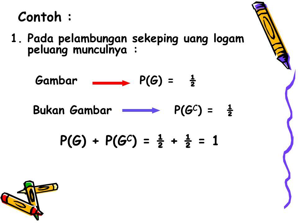 1. Pada pelambungan sekeping uang logam peluang munculnya : Contoh : GambarP(G) = Bukan GambarP(G C ) = P(G) + P(G C ) = ½ + ½ = 1 ½ ½