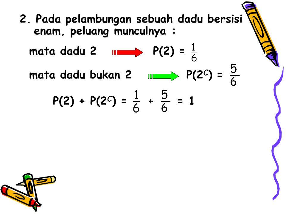 2. Pada pelambungan sebuah dadu bersisi enam, peluang munculnya : mata dadu 2P(2) = mata dadu bukan 2P(2 C ) = P(2) + P(2 C ) = + = 1