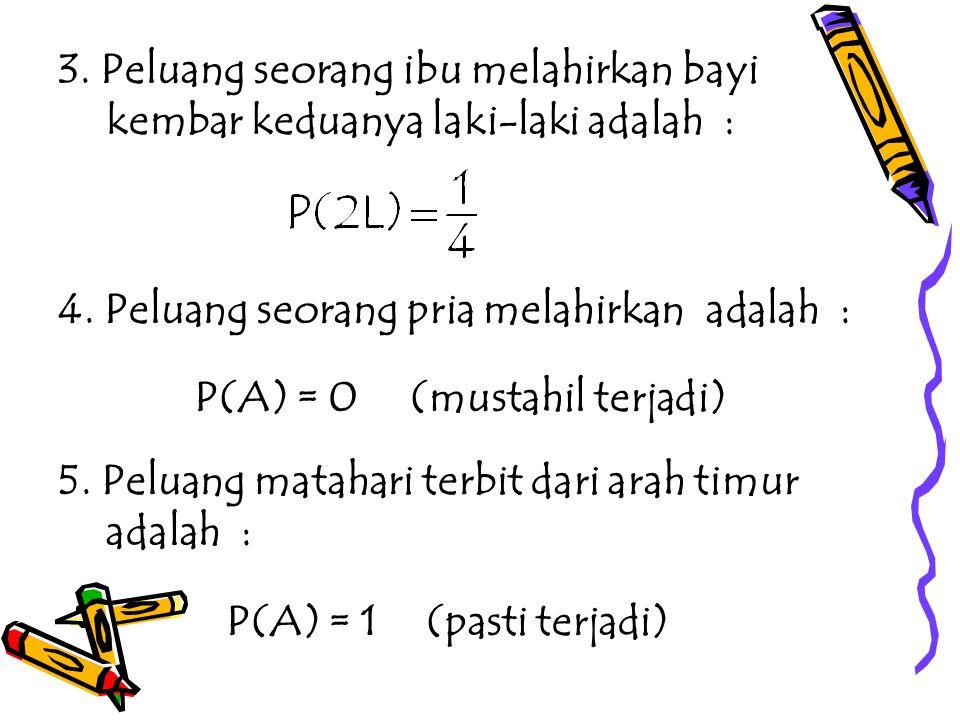 Komplemen suatu kejadian Komplemen suatu kejadian A adalah kejadian tidak terjadinya kejadian A, ditulis : A c atauA ' atau P(A) + P(A c ) = 1 P(A c ) = 1 – P(A) atau