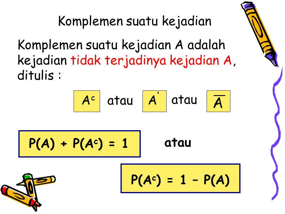 Komplemen suatu kejadian Komplemen suatu kejadian A adalah kejadian tidak terjadinya kejadian A, ditulis : A c atauA ' atau P(A) + P(A c ) = 1 P(A c )