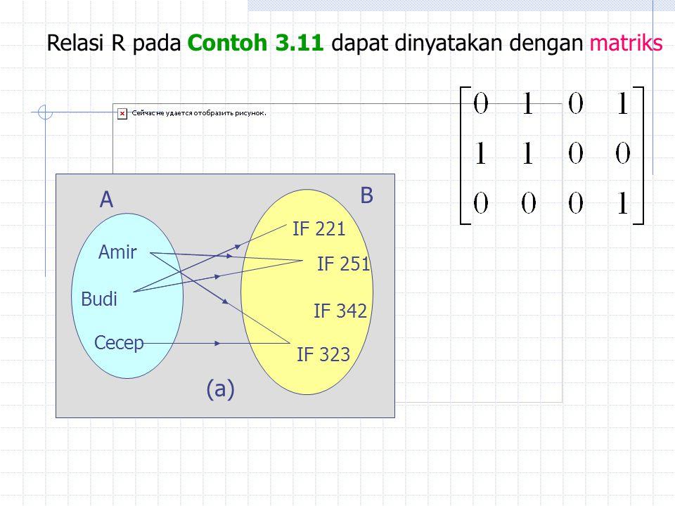 Amir Budi Cecep IF 221 IF 251 IF 342 IF 323 A B (a) Relasi R pada Contoh 3.11 dapat dinyatakan dengan matriks