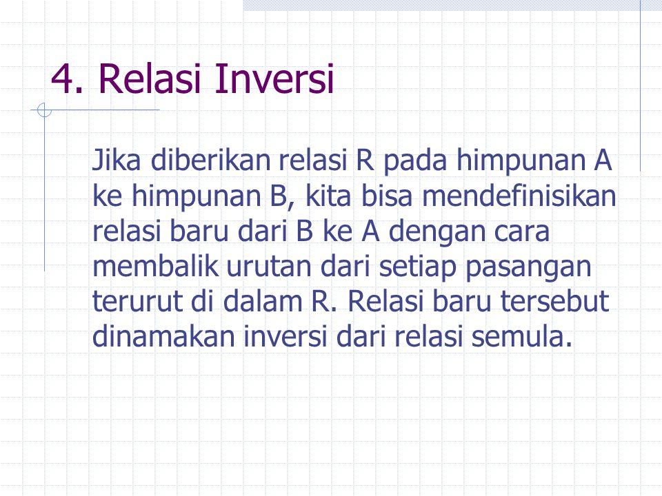 4. Relasi Inversi Jika diberikan relasi R pada himpunan A ke himpunan B, kita bisa mendefinisikan relasi baru dari B ke A dengan cara membalik urutan