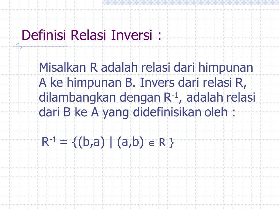 Definisi Relasi Inversi : Misalkan R adalah relasi dari himpunan A ke himpunan B. Invers dari relasi R, dilambangkan dengan R -1, adalah relasi dari B