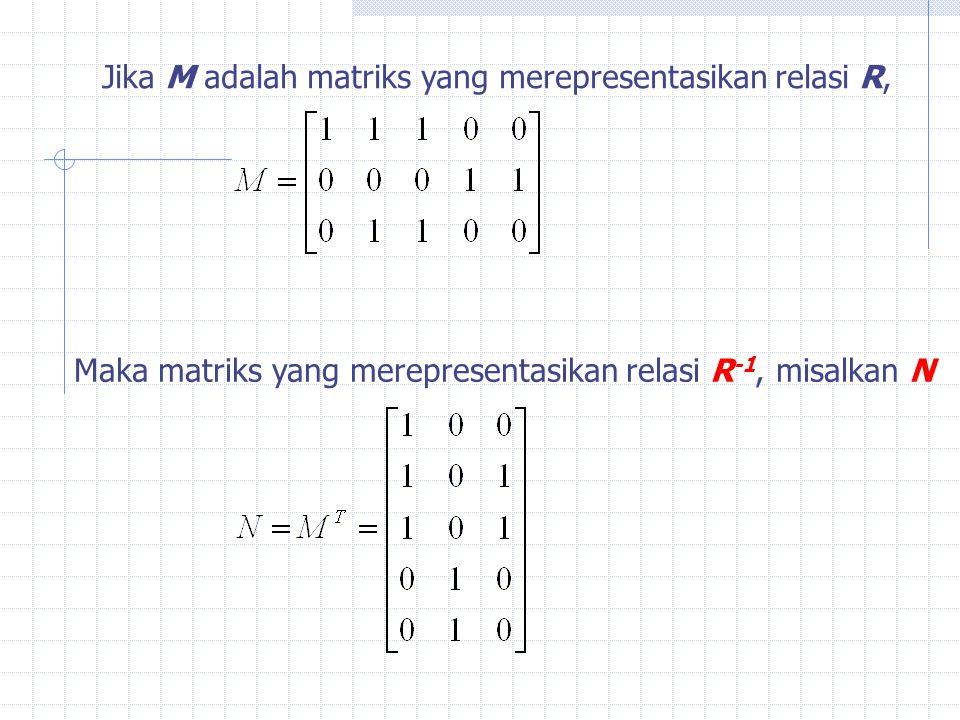 Jika M adalah matriks yang merepresentasikan relasi R, Maka matriks yang merepresentasikan relasi R -1, misalkan N