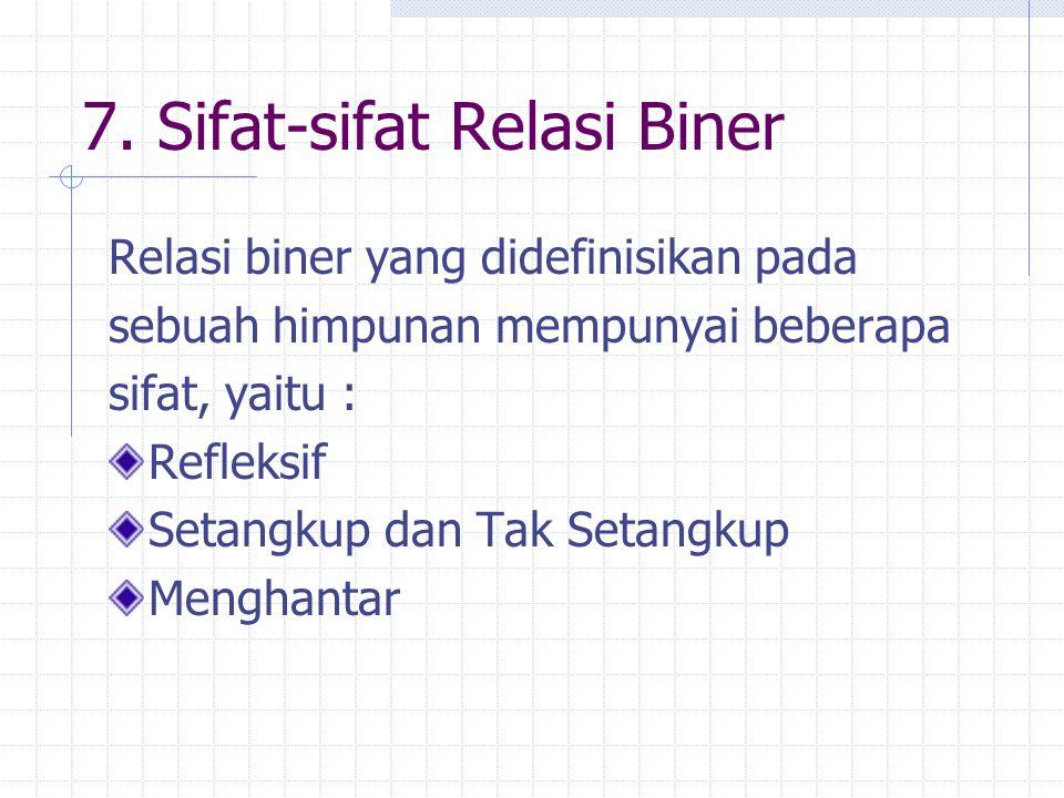 7. Sifat-sifat Relasi Biner Relasi biner yang didefinisikan pada sebuah himpunan mempunyai beberapa sifat, yaitu : Refleksif Setangkup dan Tak Setangk