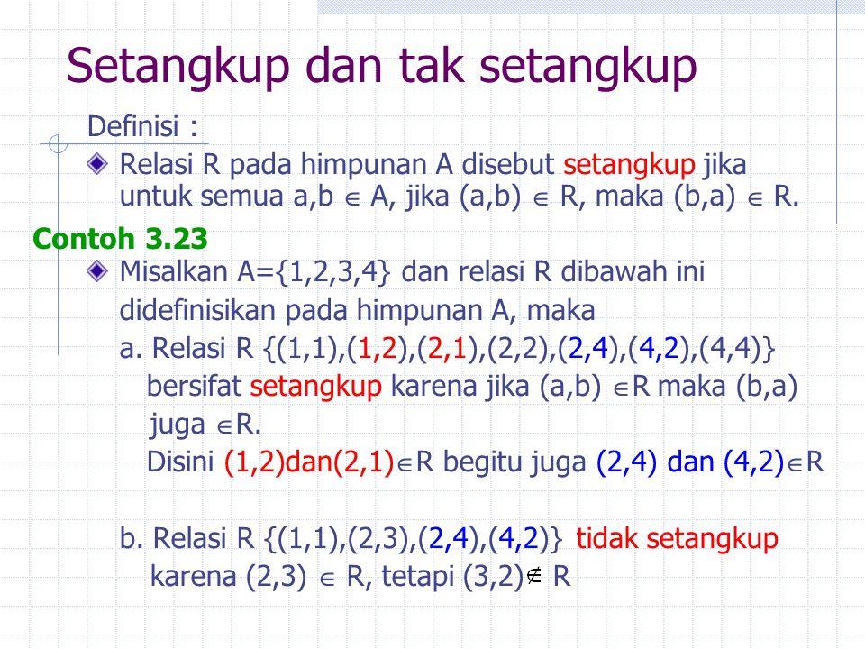 Setangkup dan tak setangkup Definisi : Relasi R pada himpunan A disebut setangkup jika untuk semua a,b  A, jika (a,b)  R, maka (b,a)  R. Misalkan A