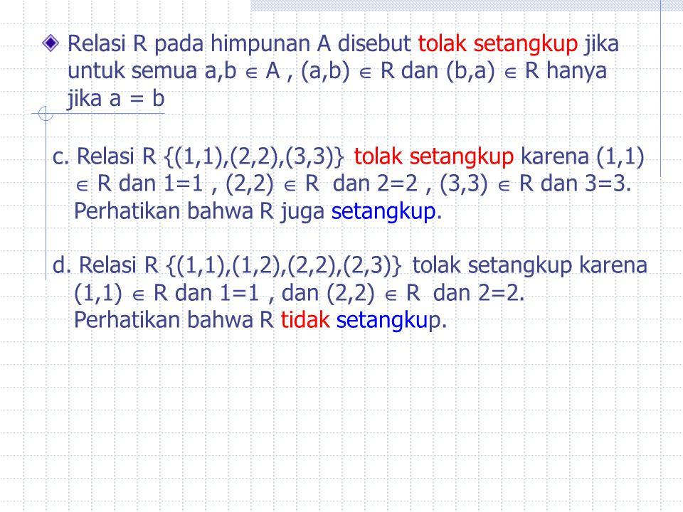 Relasi R pada himpunan A disebut tolak setangkup jika untuk semua a,b  A, (a,b)  R dan (b,a)  R hanya jika a = b c. Relasi R {(1,1),(2,2),(3,3)} to
