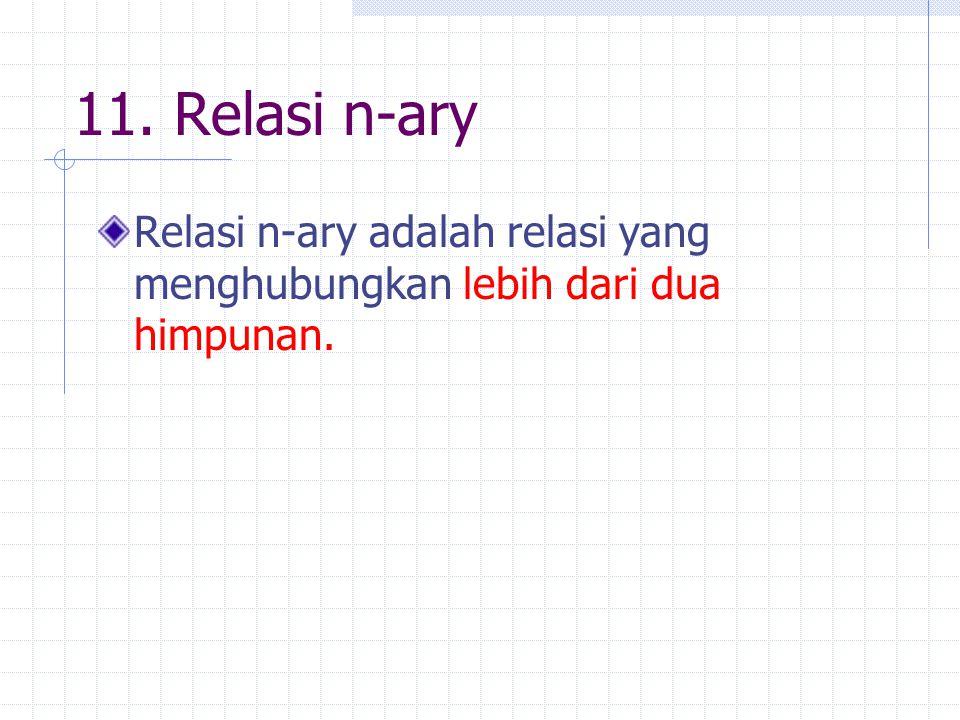 11. Relasi n-ary Relasi n-ary adalah relasi yang menghubungkan lebih dari dua himpunan.