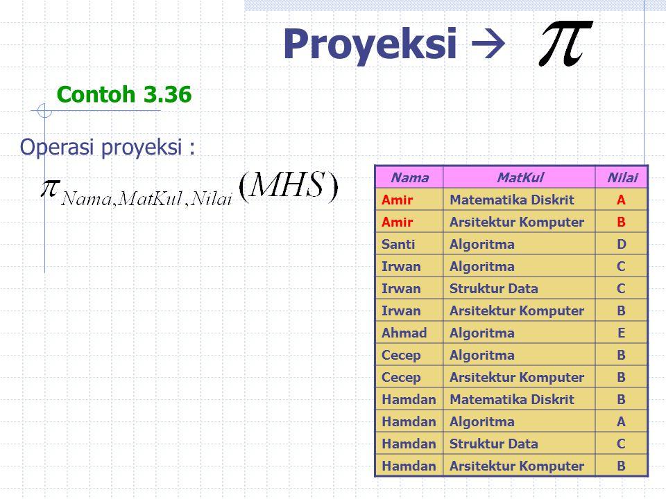Proyeksi  Contoh 3.36 NamaMatKulNilai AmirMatematika DiskritA AmirArsitektur KomputerB SantiAlgoritmaD IrwanAlgoritmaC IrwanStruktur DataC IrwanArsit