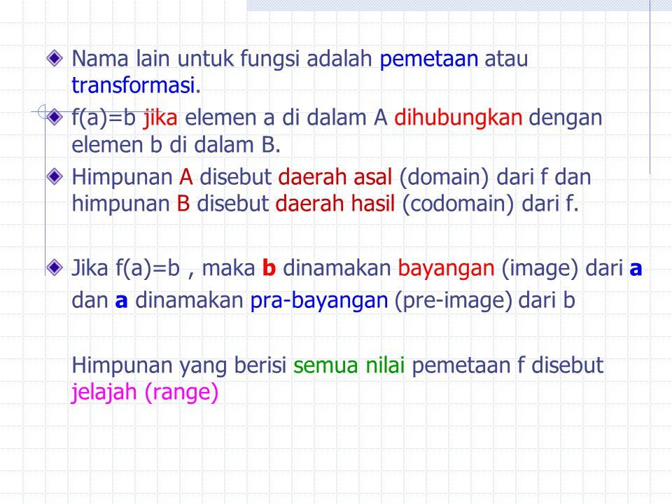 Nama lain untuk fungsi adalah pemetaan atau transformasi. f(a)=b jika elemen a di dalam A dihubungkan dengan elemen b di dalam B. Himpunan A disebut d