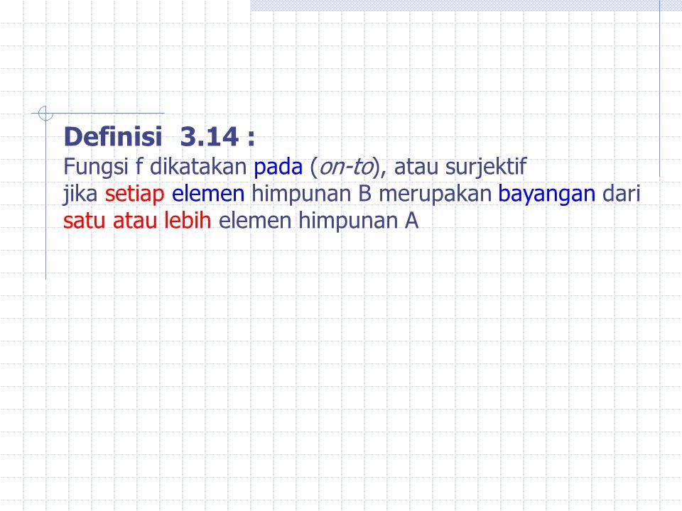 Definisi 3.14 : Fungsi f dikatakan pada (on-to), atau surjektif jika setiap elemen himpunan B merupakan bayangan dari satu atau lebih elemen himpunan