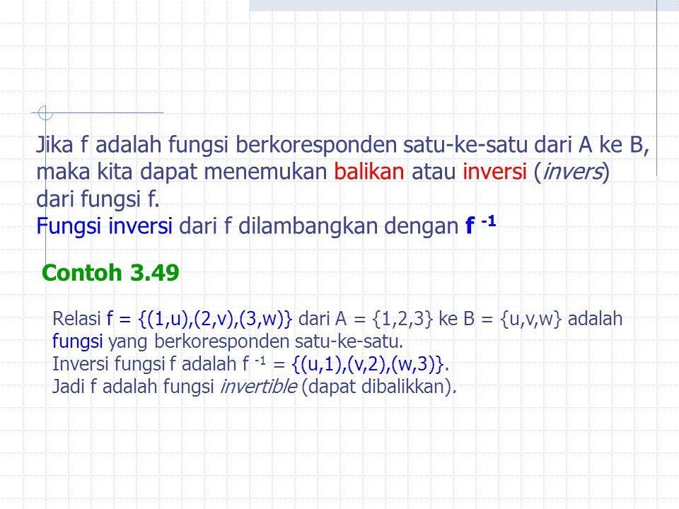 Jika f adalah fungsi berkoresponden satu-ke-satu dari A ke B, maka kita dapat menemukan balikan atau inversi (invers) dari fungsi f. Fungsi inversi da