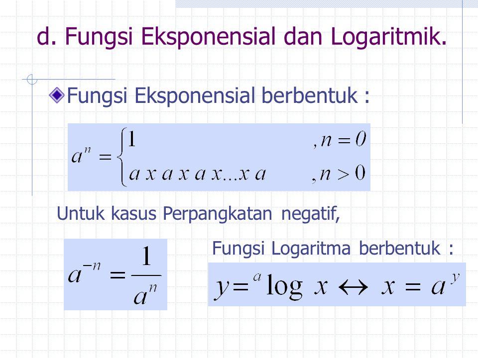 d. Fungsi Eksponensial dan Logaritmik. Fungsi Eksponensial berbentuk : Untuk kasus Perpangkatan negatif, Fungsi Logaritma berbentuk :