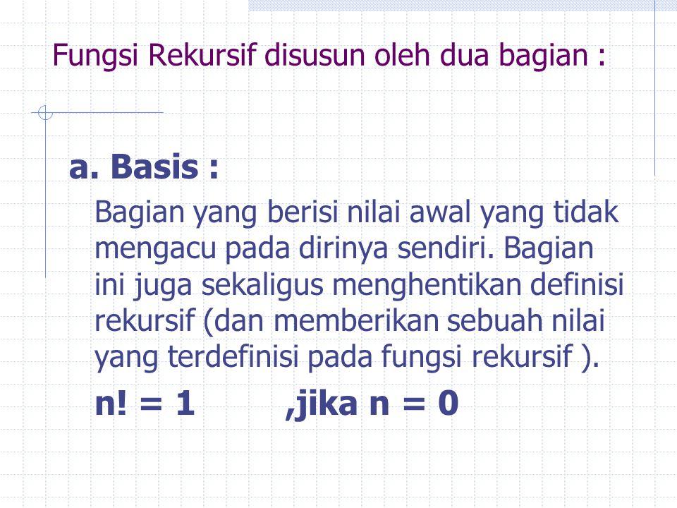 Fungsi Rekursif disusun oleh dua bagian : a. Basis : Bagian yang berisi nilai awal yang tidak mengacu pada dirinya sendiri. Bagian ini juga sekaligus