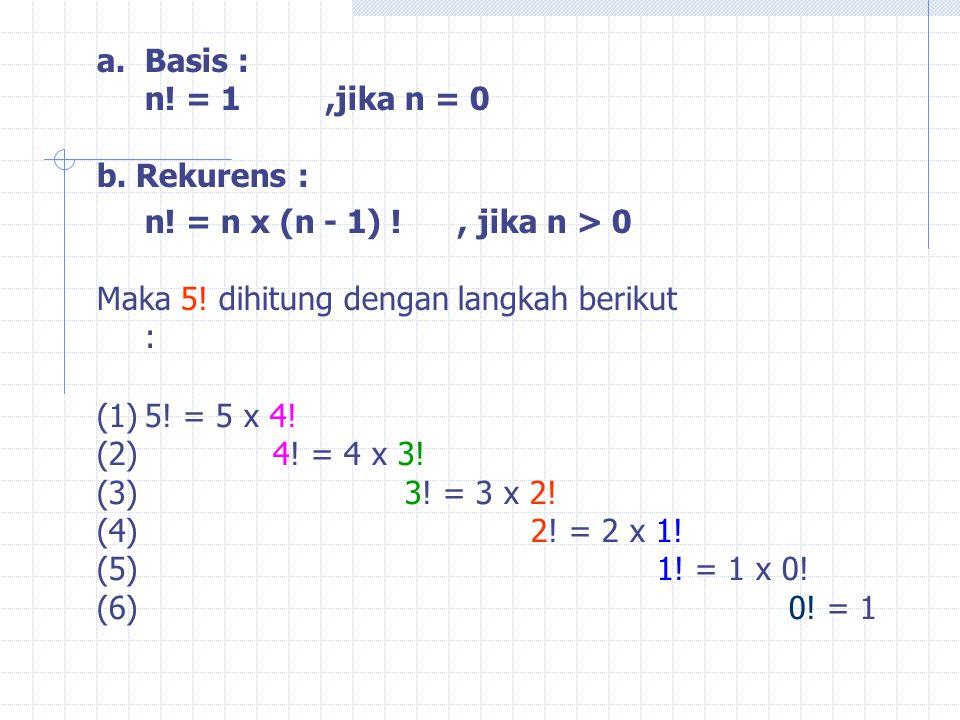 a.Basis : n! = 1,jika n = 0 b. Rekurens : n! = n x (n - 1) !, jika n > 0 Maka 5! dihitung dengan langkah berikut : (1)5! = 5 x 4! (2) 4! = 4 x 3! (3)