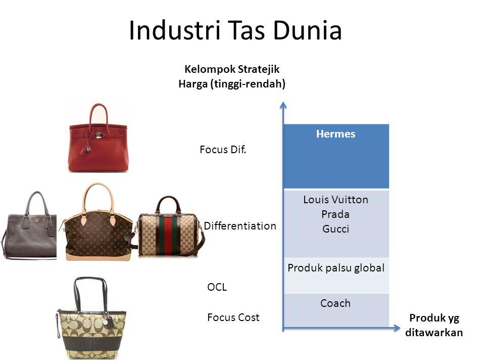 Industri Tas Dunia Hermes Louis Vuitton Prada Gucci Produk palsu global Coach Kelompok Stratejik Harga (tinggi-rendah) Produk yg ditawarkan Focus Dif.