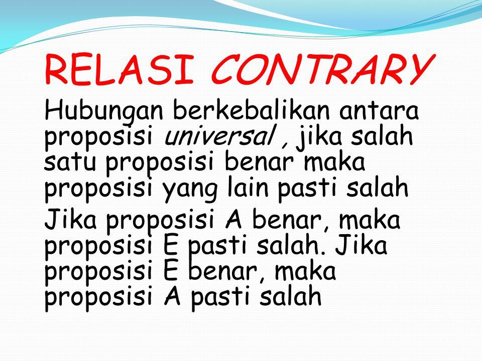 RELASI CONTRARY Hubungan berkebalikan antara proposisi universal, jika salah satu proposisi benar maka proposisi yang lain pasti salah Jika proposisi