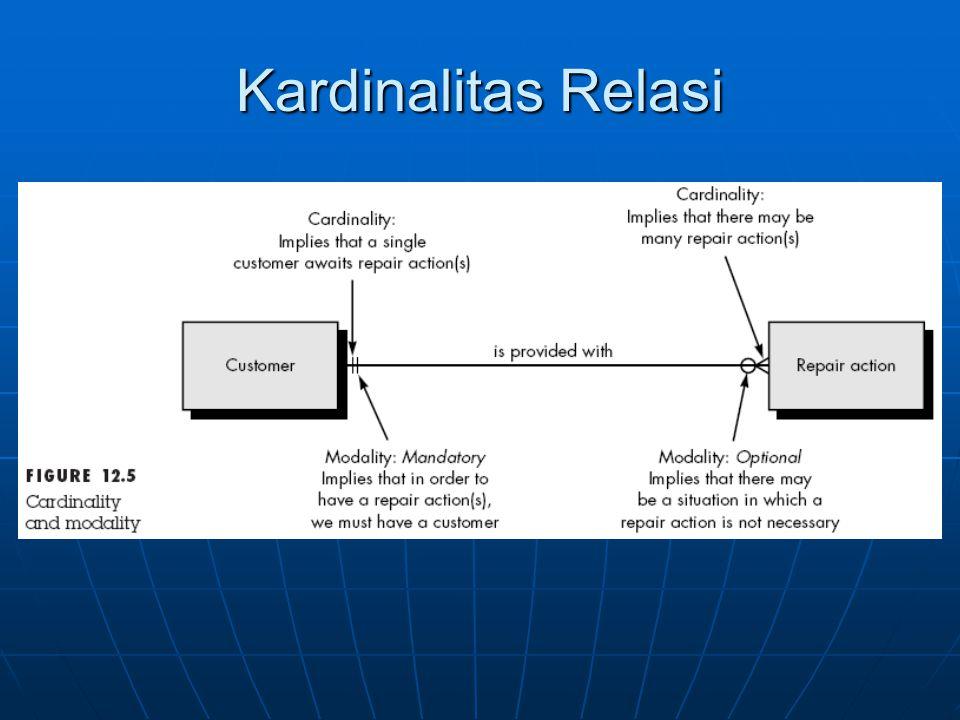 Kardinalitas Relasi