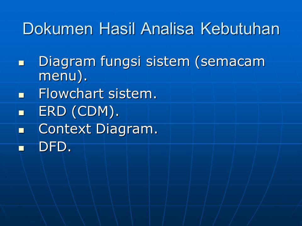 Dokumen Hasil Analisa Kebutuhan Diagram fungsi sistem (semacam menu). Diagram fungsi sistem (semacam menu). Flowchart sistem. Flowchart sistem. ERD (C