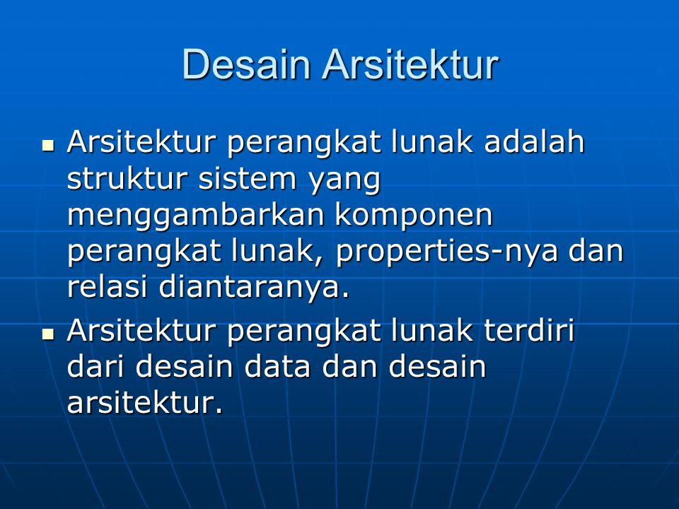 Desain Arsitektur Arsitektur perangkat lunak adalah struktur sistem yang menggambarkan komponen perangkat lunak, properties-nya dan relasi diantaranya.