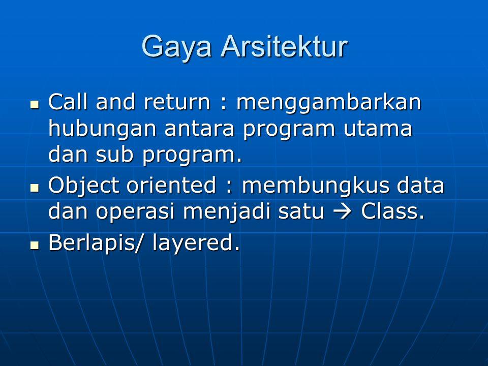 Gaya Arsitektur Call and return : menggambarkan hubungan antara program utama dan sub program. Call and return : menggambarkan hubungan antara program