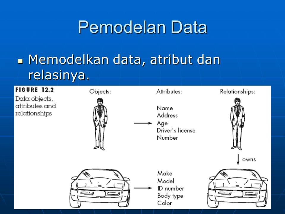 Pemodelan Data Memodelkan data, atribut dan relasinya. Memodelkan data, atribut dan relasinya.