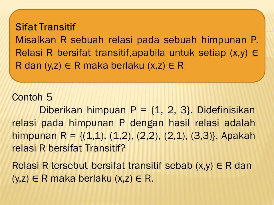 Sifat Transitif Misalkan R sebuah relasi pada sebuah himpunan P.
