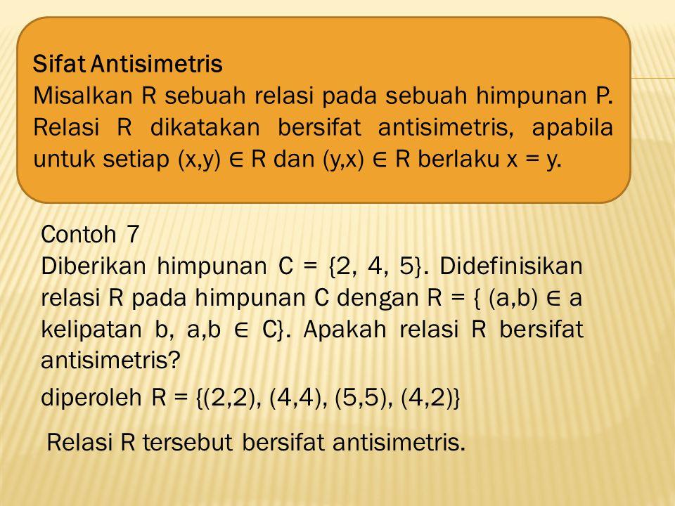Sifat Antisimetris Misalkan R sebuah relasi pada sebuah himpunan P.