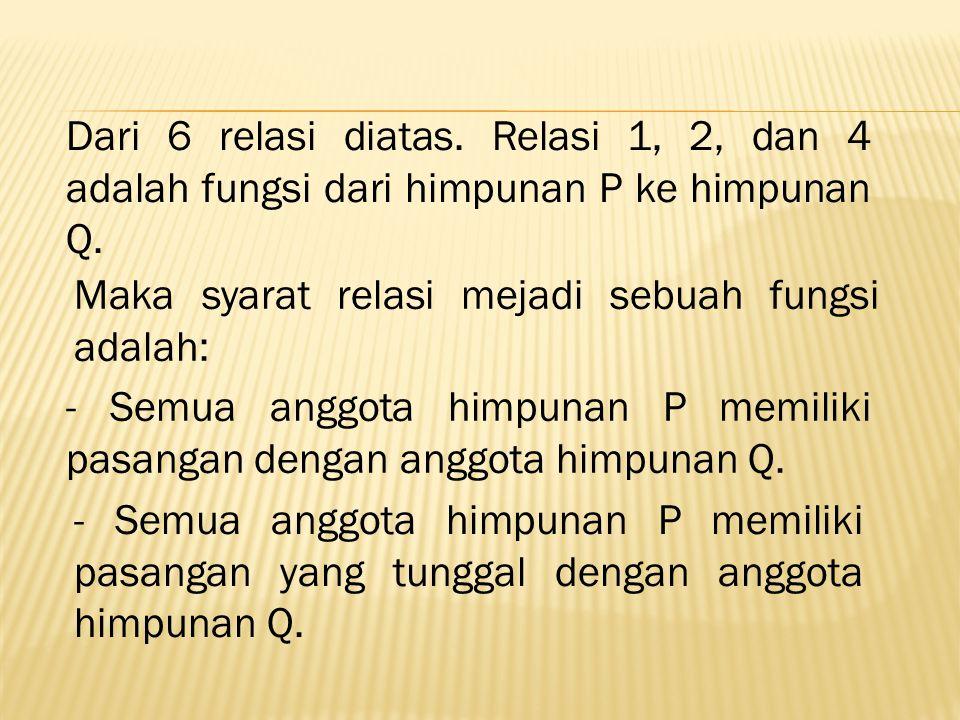 Dari 6 relasi diatas.Relasi 1, 2, dan 4 adalah fungsi dari himpunan P ke himpunan Q.