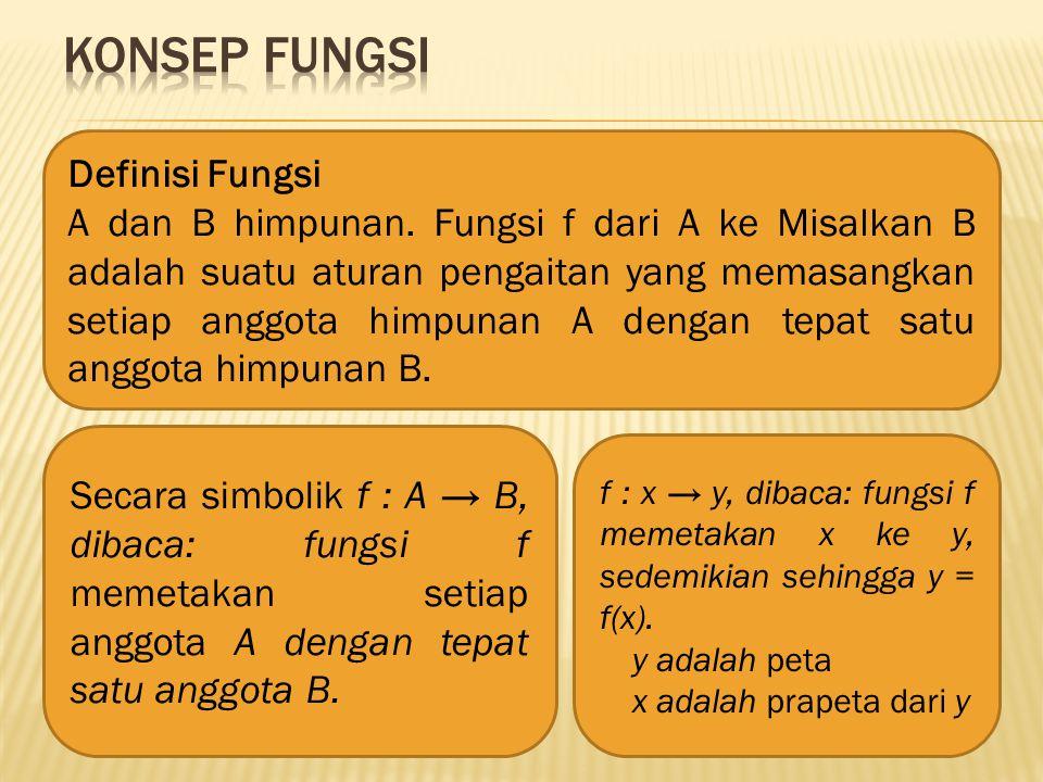 Definisi Fungsi A dan B himpunan.