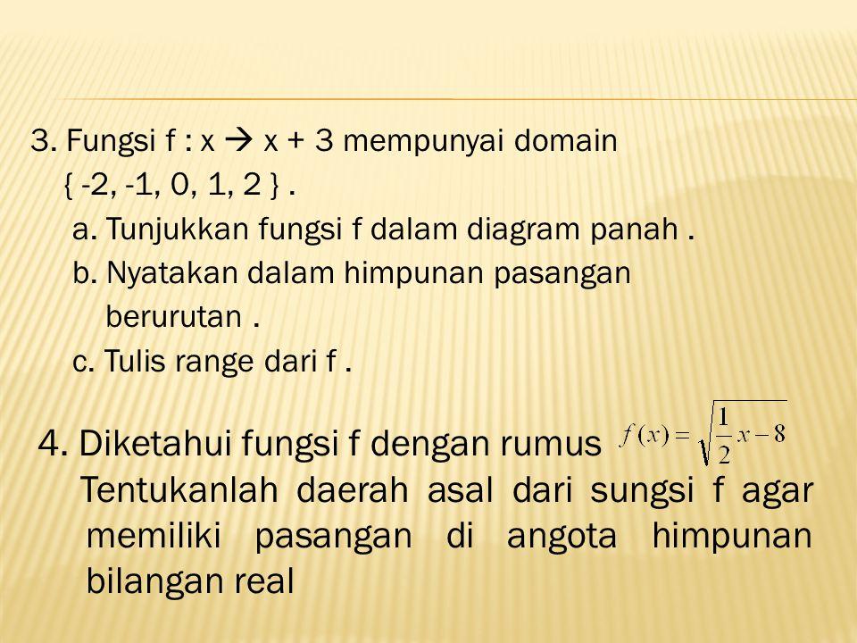 3.Fungsi f : x  x + 3 mempunyai domain { -2, -1, 0, 1, 2 }.