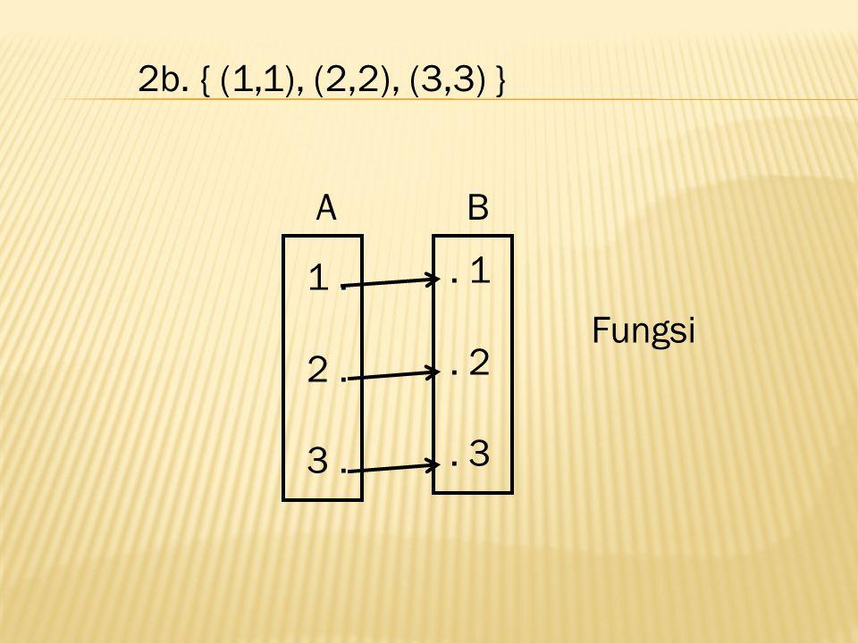 2b. { (1,1), (2,2), (3,3) } 1. 2. 3.. 1. 2. 3 Fungsi BA
