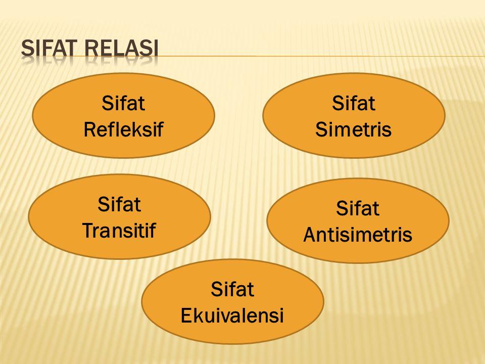 Sifat Simetris Sifat Antisimetris Sifat Refleksif Sifat Transitif Sifat Ekuivalensi