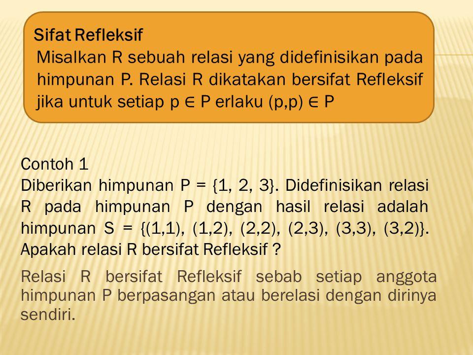 Relasi R bersifat Refleksif sebab setiap anggota himpunan P berpasangan atau berelasi dengan dirinya sendiri.