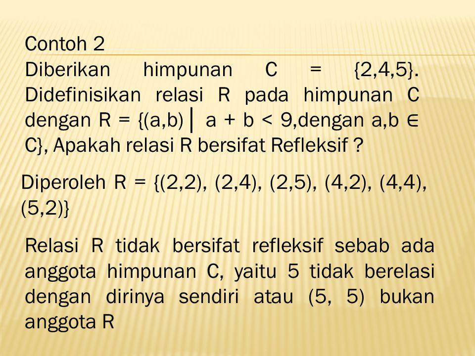 Relasi R tidak bersifat refleksif sebab ada anggota himpunan C, yaitu 5 tidak berelasi dengan dirinya sendiri atau (5, 5) bukan anggota R Diperoleh R = {(2,2), (2,4), (2,5), (4,2), (4,4), (5,2)} Contoh 2 Diberikan himpunan C = {2,4,5}.