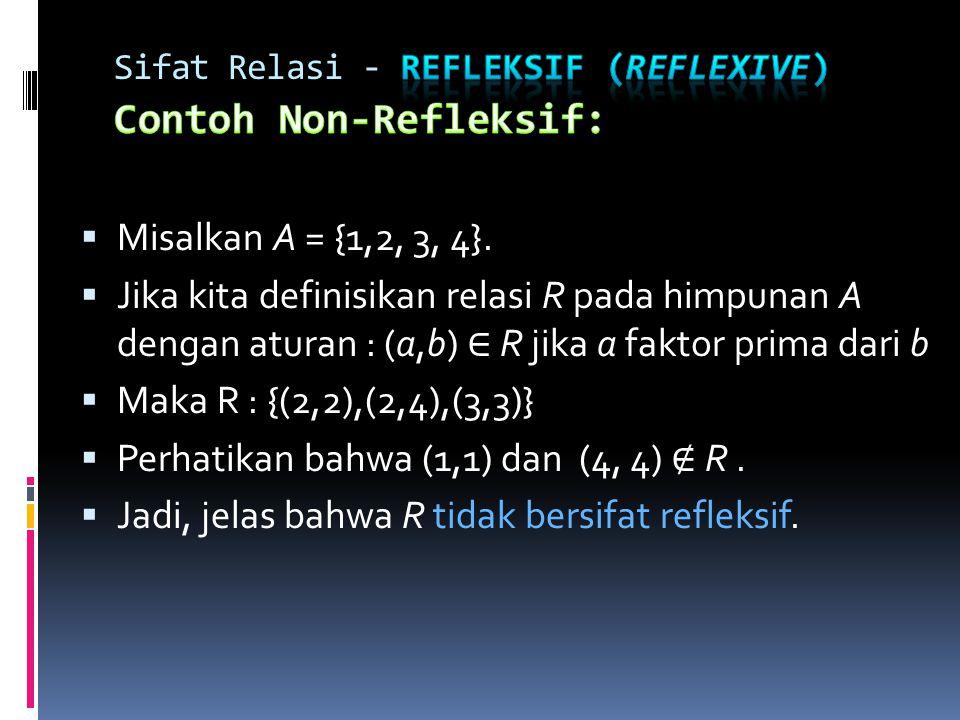  Misalkan A = {1,2, 3, 4}.